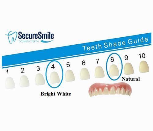 Secure Smile Teeth Teeth Shade Guide